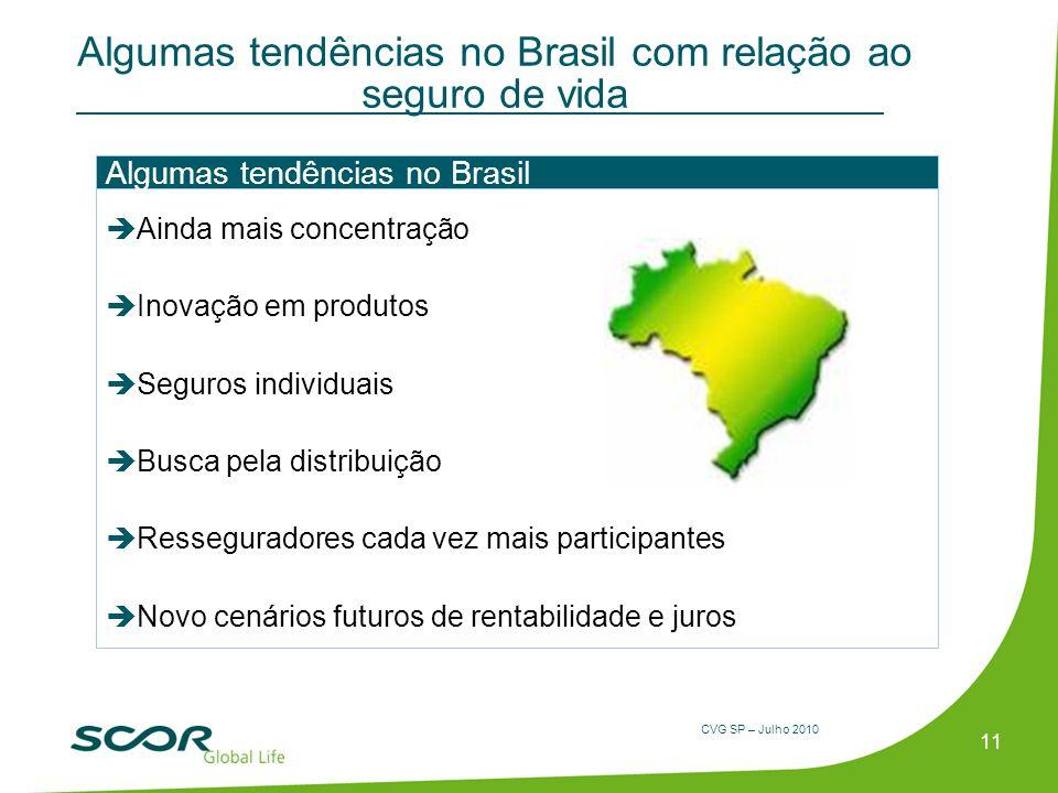 Algumas tendências no Brasil com relação ao seguro de vida