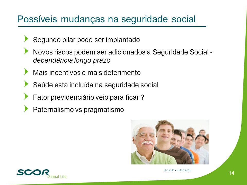 Possíveis mudanças na seguridade social