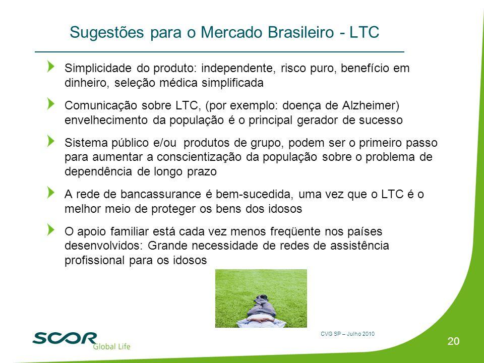 Sugestões para o Mercado Brasileiro - LTC