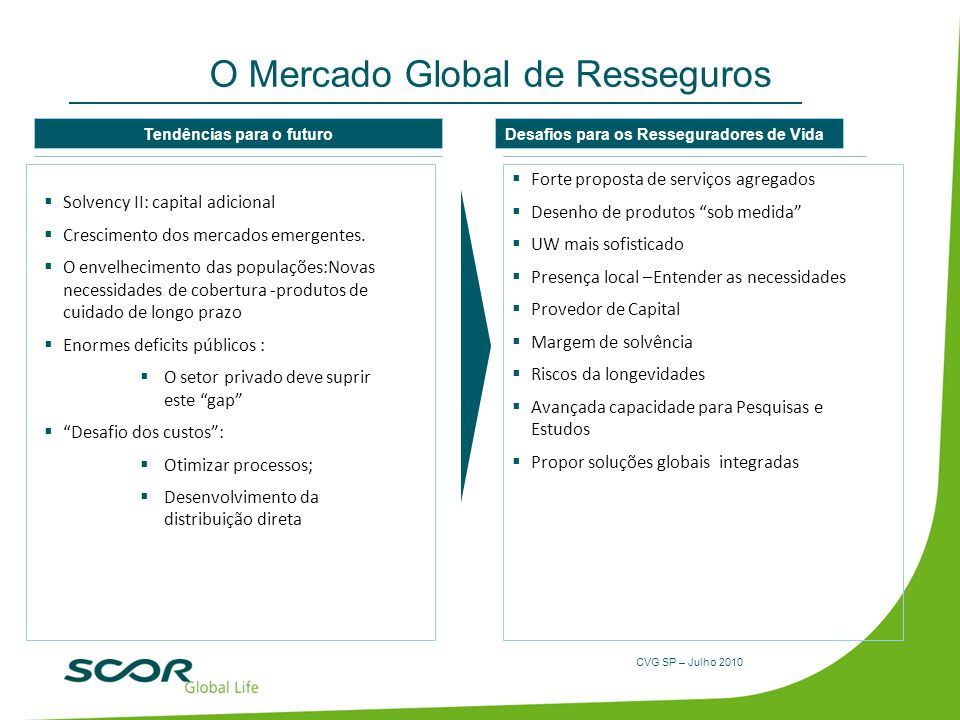 O Mercado Global de Resseguros