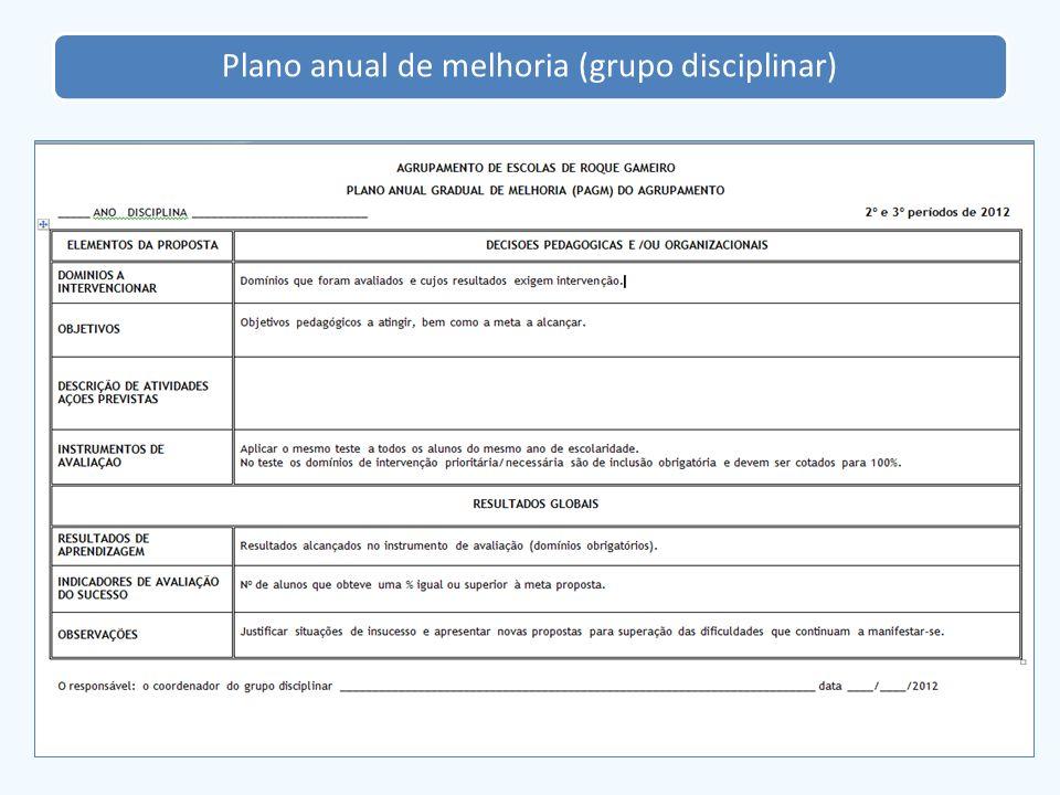 Plano anual de melhoria (grupo disciplinar)