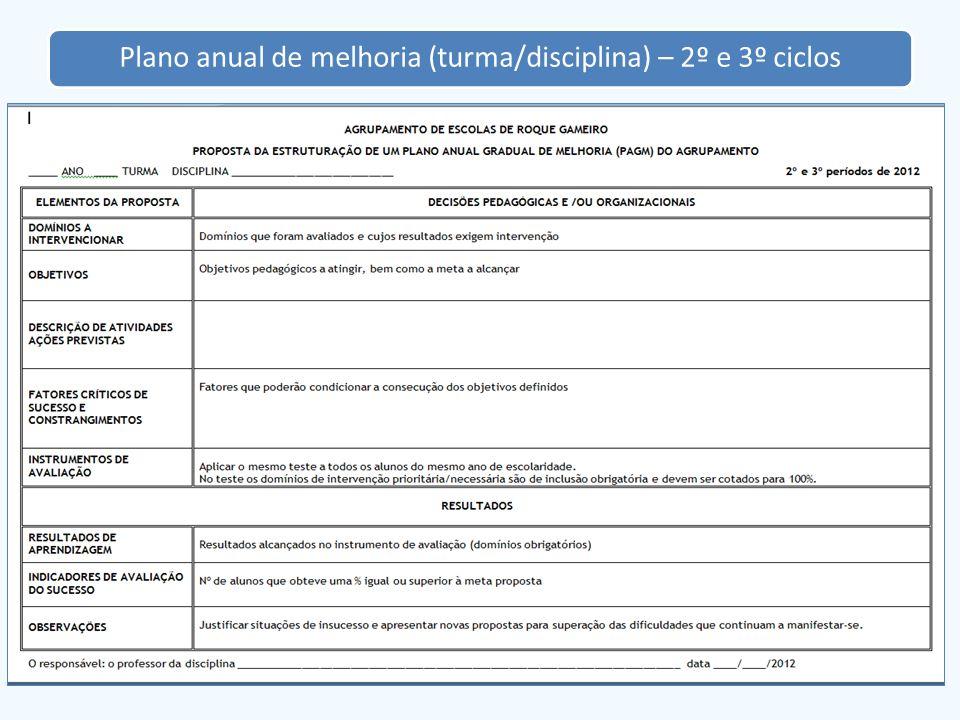 Plano anual de melhoria (turma/disciplina) – 2º e 3º ciclos