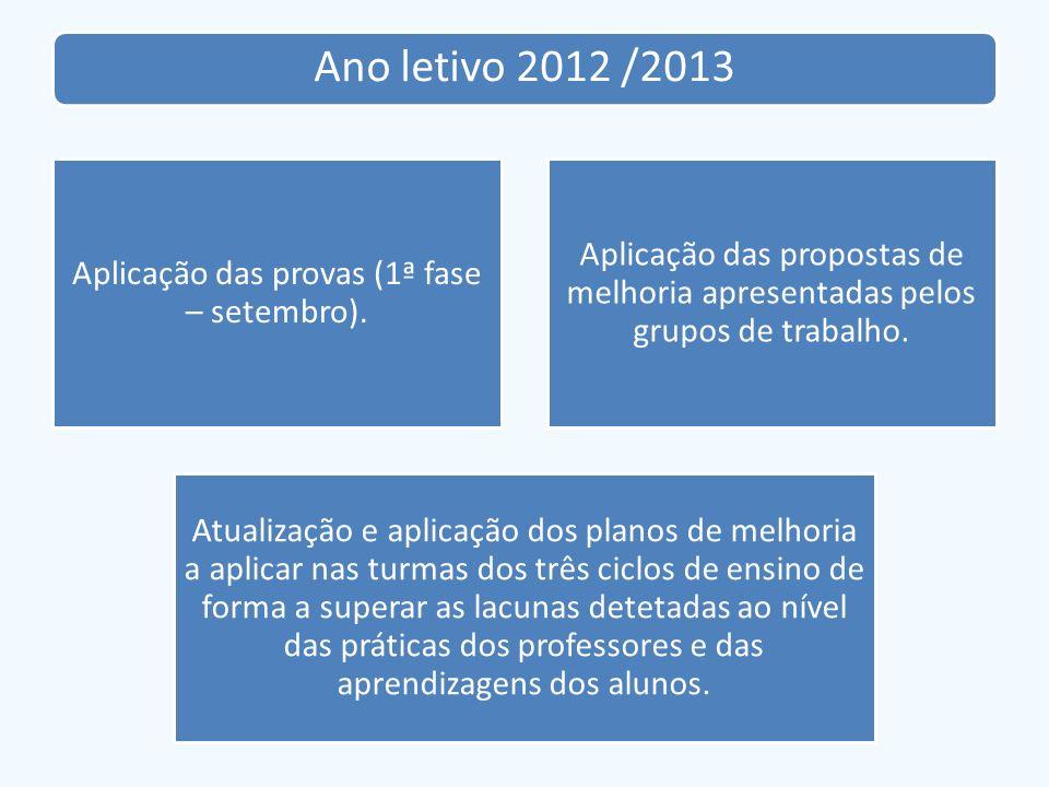 Aplicação das provas (1ª fase – setembro).