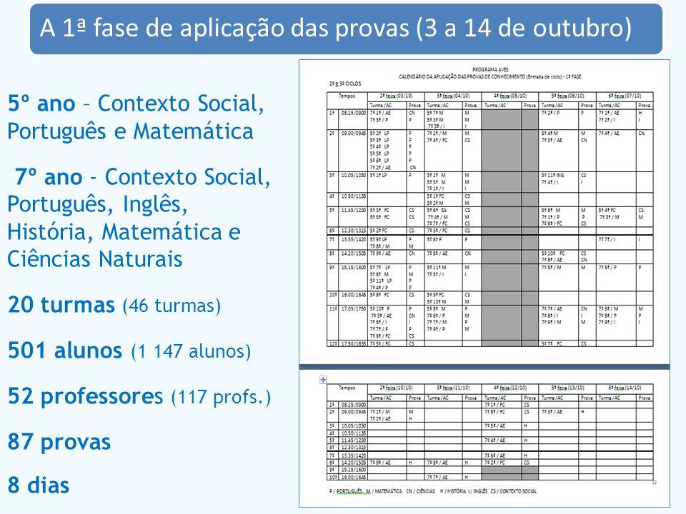 5º ano – Contexto Social, Português e Matemática