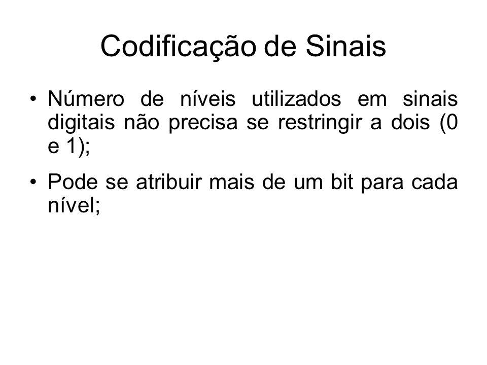 Codificação de Sinais Número de níveis utilizados em sinais digitais não precisa se restringir a dois (0 e 1);