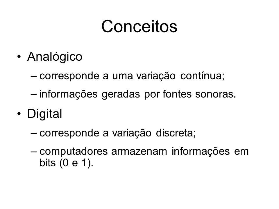 Conceitos Analógico Digital corresponde a uma variação contínua;