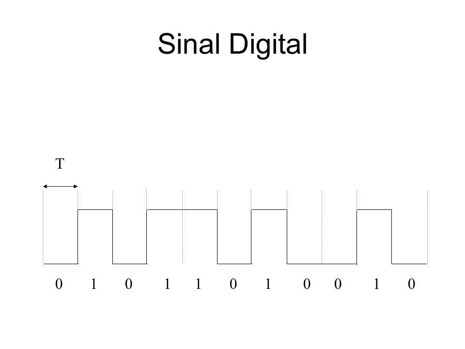 Sinal Digital T 1 1 1 1 1