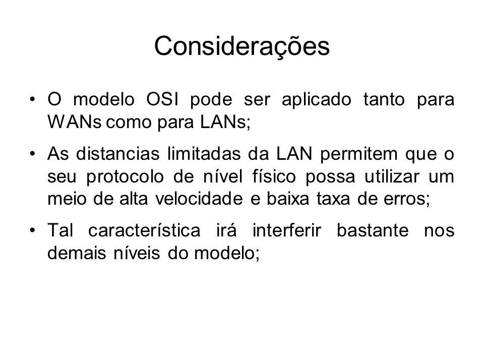 Considerações O modelo OSI pode ser aplicado tanto para WANs como para LANs;