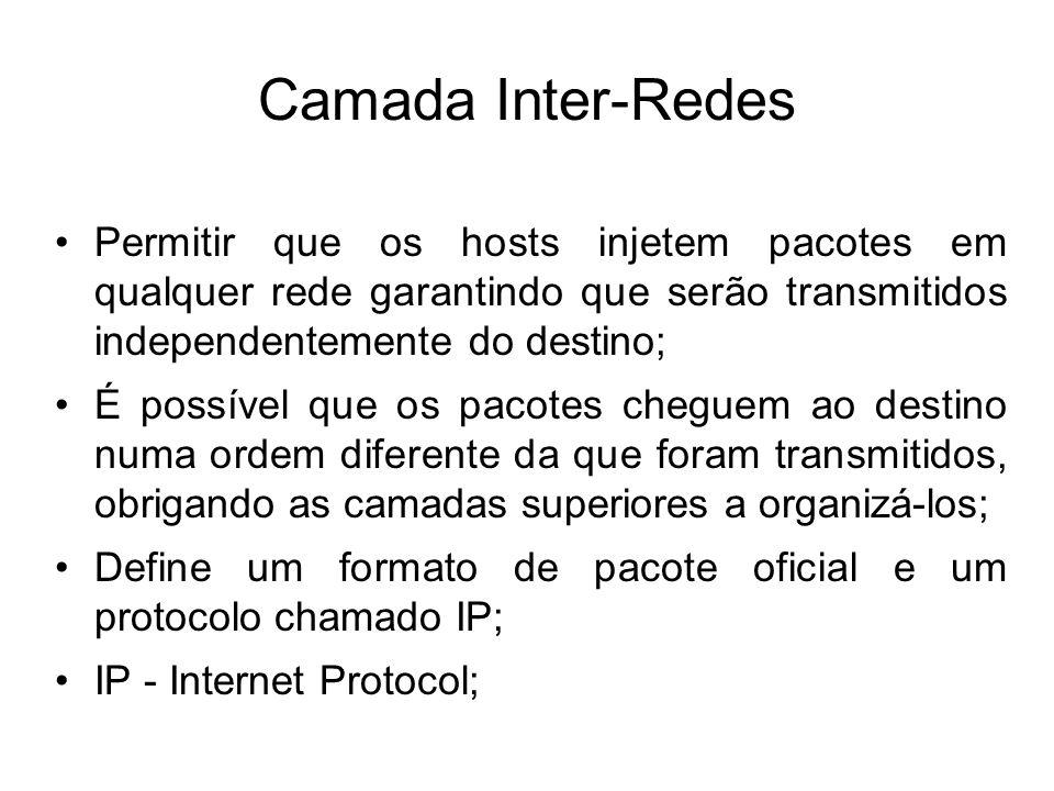 Camada Inter-Redes Permitir que os hosts injetem pacotes em qualquer rede garantindo que serão transmitidos independentemente do destino;