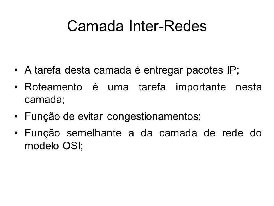Camada Inter-Redes A tarefa desta camada é entregar pacotes IP;