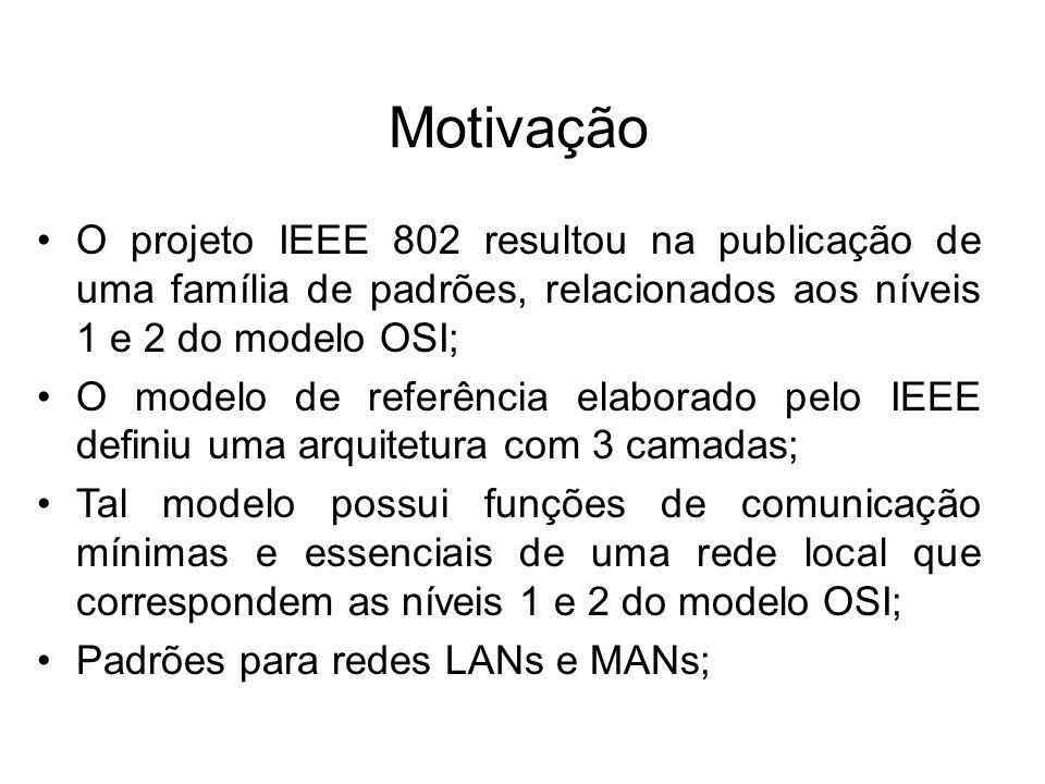 Motivação O projeto IEEE 802 resultou na publicação de uma família de padrões, relacionados aos níveis 1 e 2 do modelo OSI;