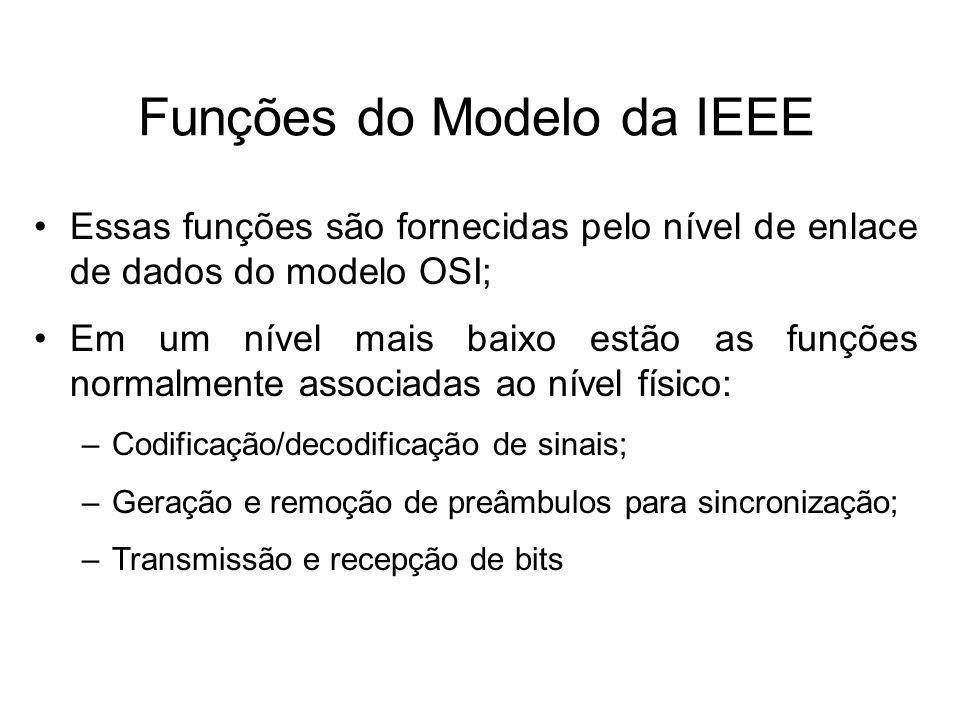 Funções do Modelo da IEEE