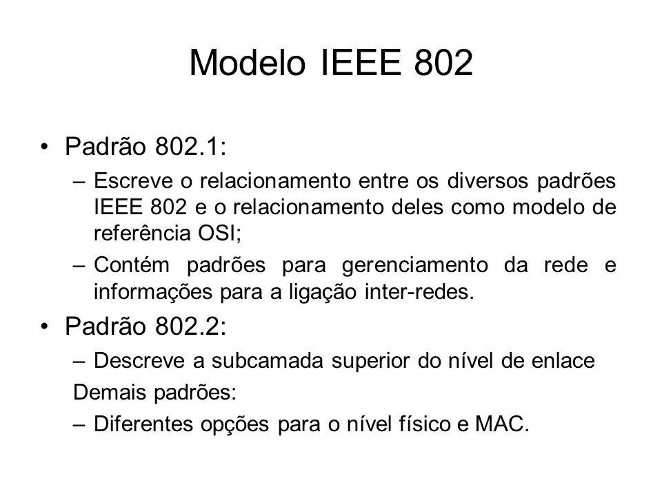 Modelo IEEE 802 Padrão 802.1: Padrão 802.2: