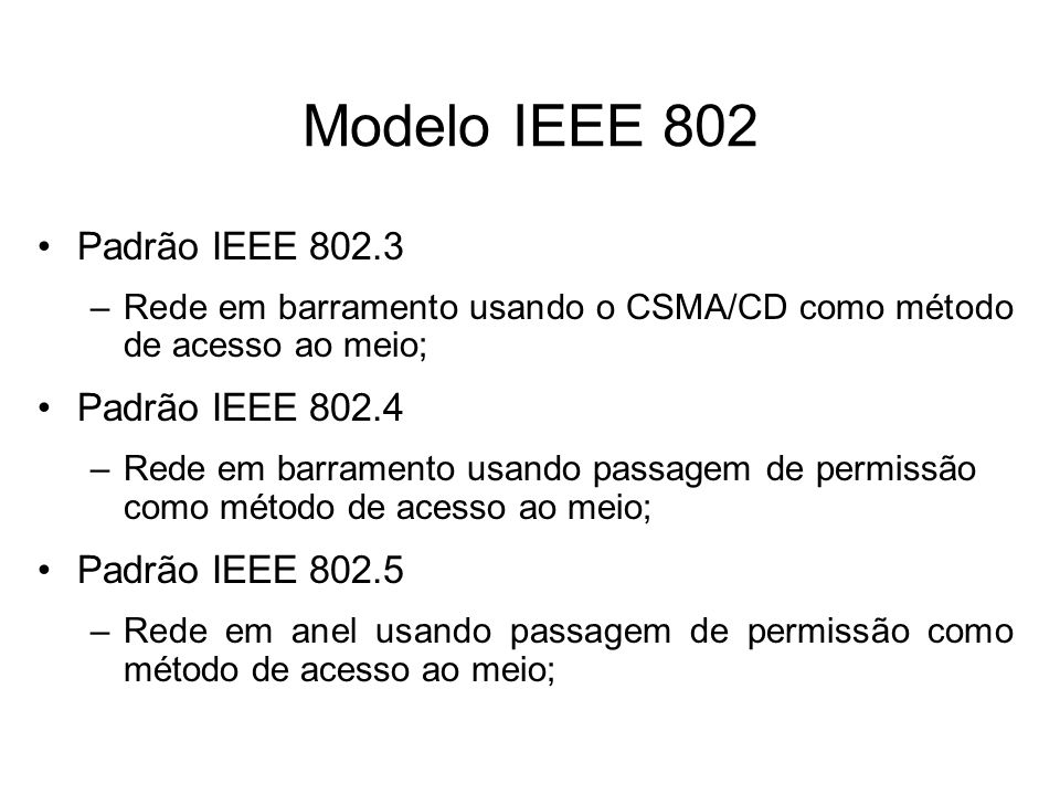 Modelo IEEE 802 Padrão IEEE 802.3 Padrão IEEE 802.4 Padrão IEEE 802.5