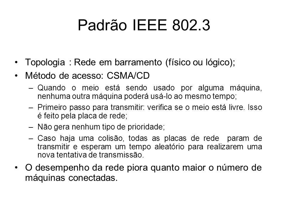 Padrão IEEE 802.3 Topologia : Rede em barramento (físico ou lógico);