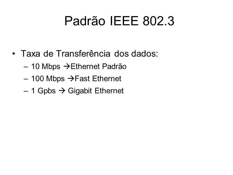Padrão IEEE 802.3 Taxa de Transferência dos dados: