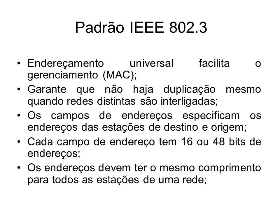 Padrão IEEE 802.3 Endereçamento universal facilita o gerenciamento (MAC);