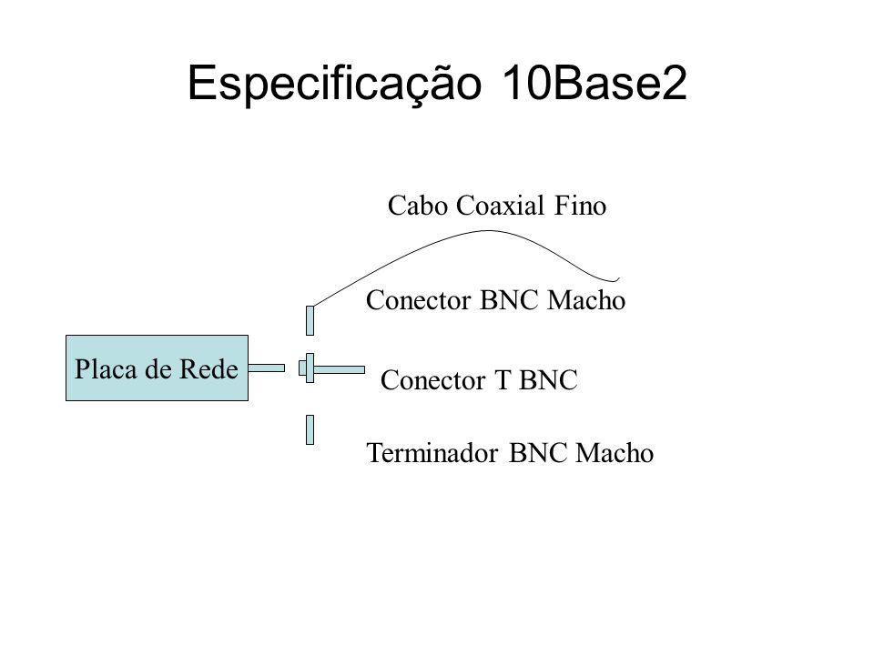 Especificação 10Base2 Cabo Coaxial Fino Conector BNC Macho