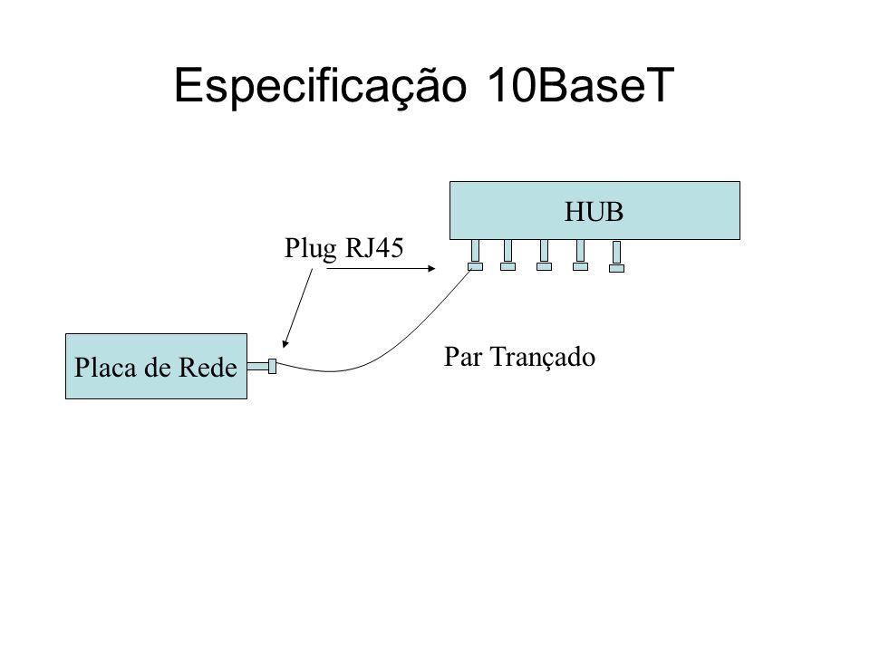 Especificação 10BaseT HUB Plug RJ45 Placa de Rede Par Trançado