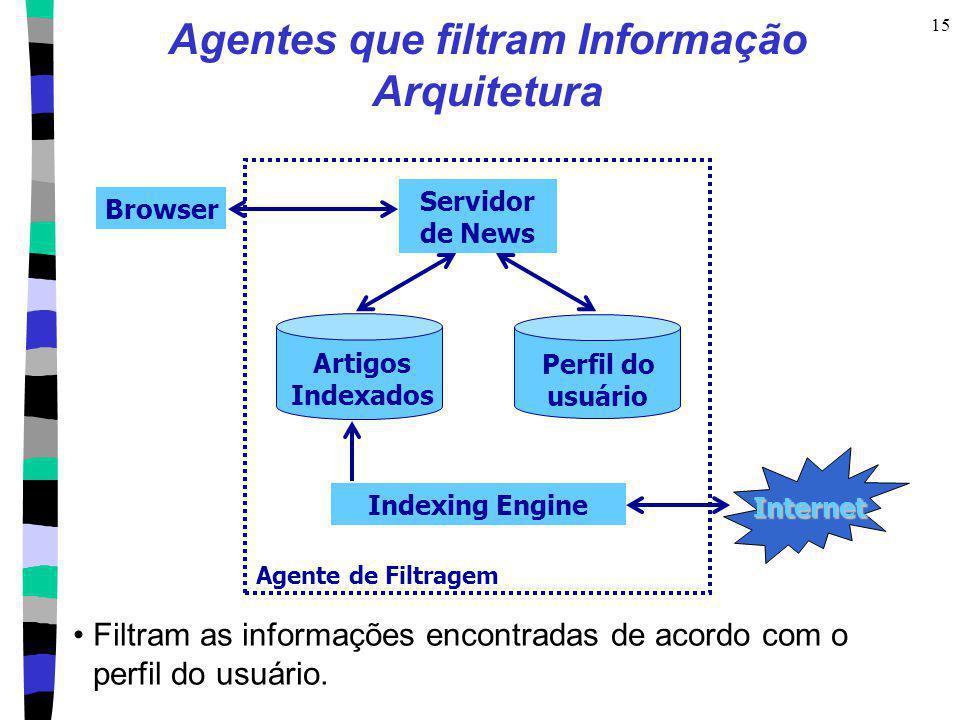 Agentes que filtram Informação Arquitetura