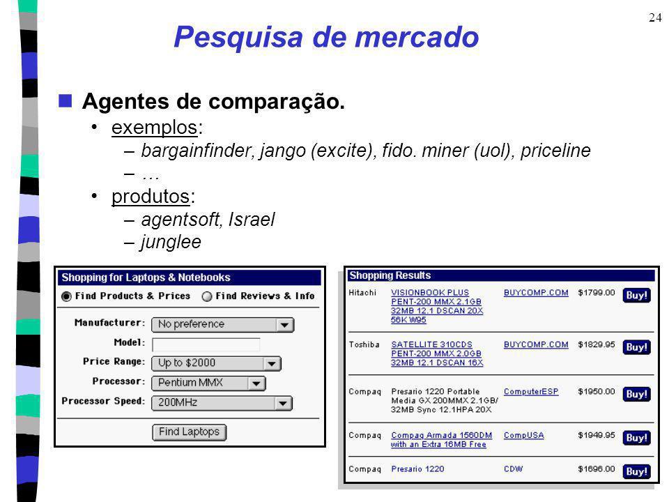 Pesquisa de mercado Agentes de comparação. exemplos: produtos: