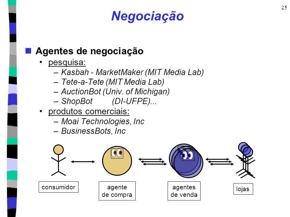 Negociação Agentes de negociação pesquisa: produtos comerciais: