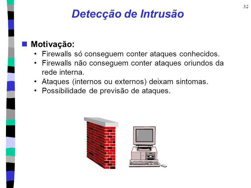 Detecção de Intrusão Motivação: