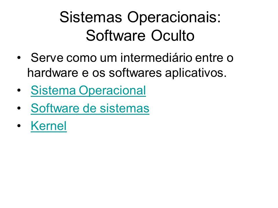 Sistemas Operacionais: Software Oculto
