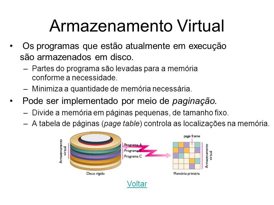 Armazenamento Virtual