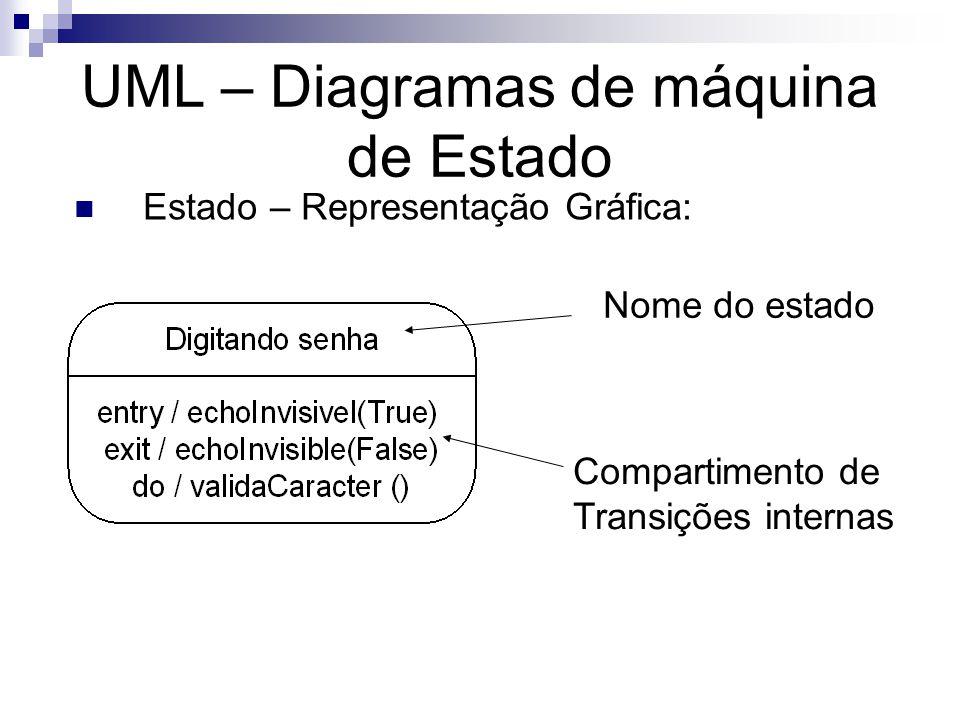 UML – Diagramas de máquina de Estado