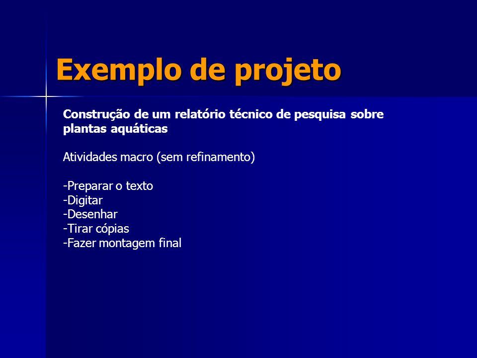 Exemplo de projeto Construção de um relatório técnico de pesquisa sobre plantas aquáticas. Atividades macro (sem refinamento)