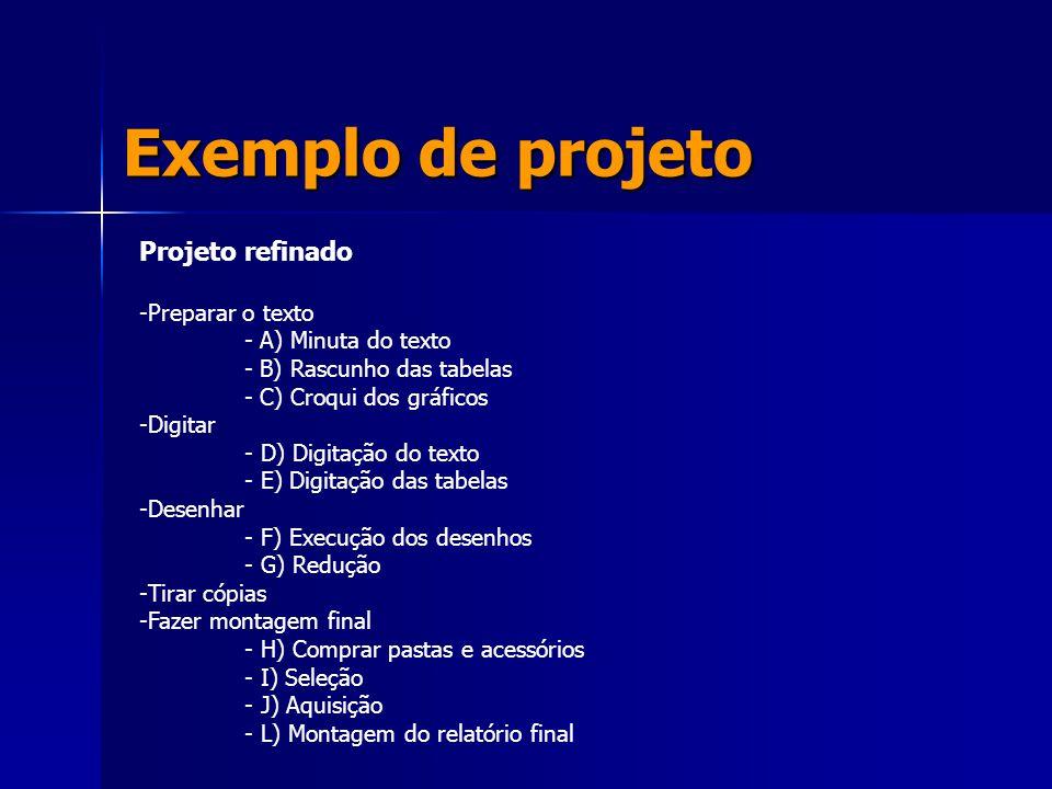 Exemplo de projeto Projeto refinado -Preparar o texto