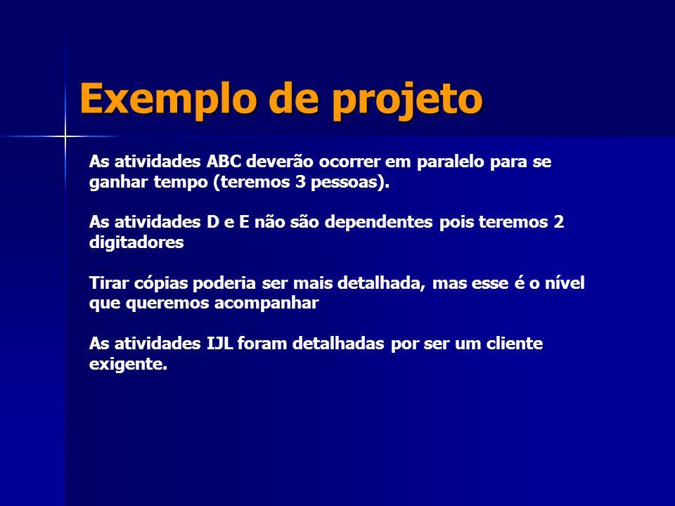 Exemplo de projeto As atividades ABC deverão ocorrer em paralelo para se ganhar tempo (teremos 3 pessoas).