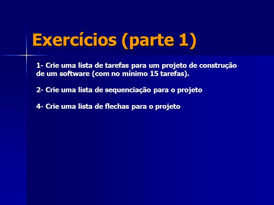 Exercícios (parte 1) 1- Crie uma lista de tarefas para um projeto de construção de um software (com no mínimo 15 tarefas).