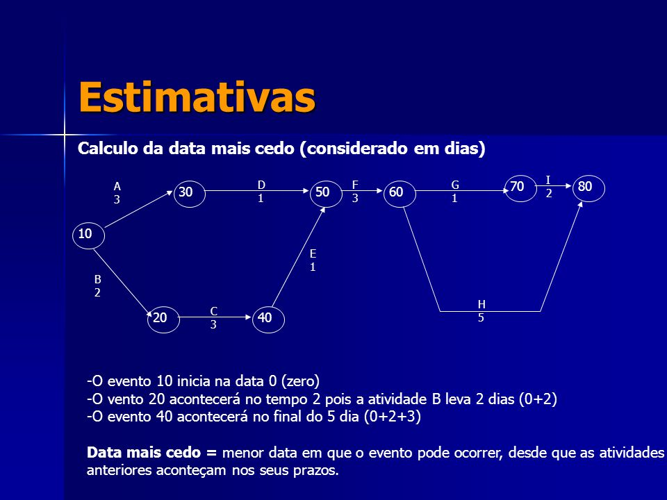 Estimativas Calculo da data mais cedo (considerado em dias)
