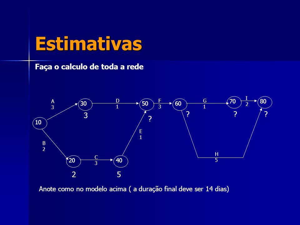 Estimativas Faça o calculo de toda a rede 3 2 5