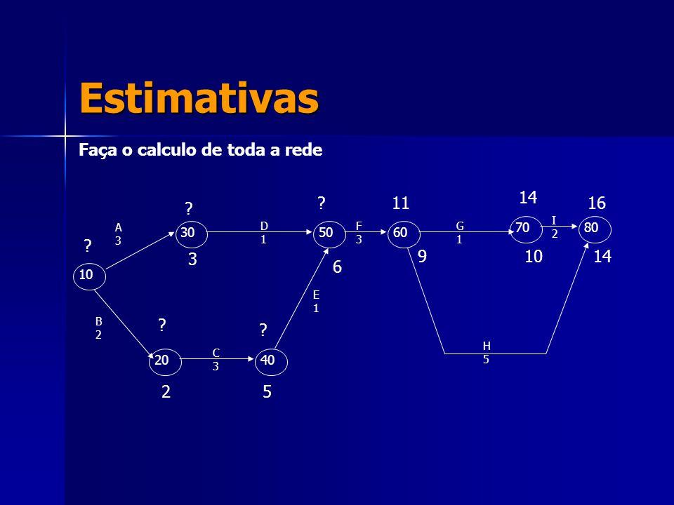 Estimativas Faça o calculo de toda a rede 14 11 16 3 9 10 14 6