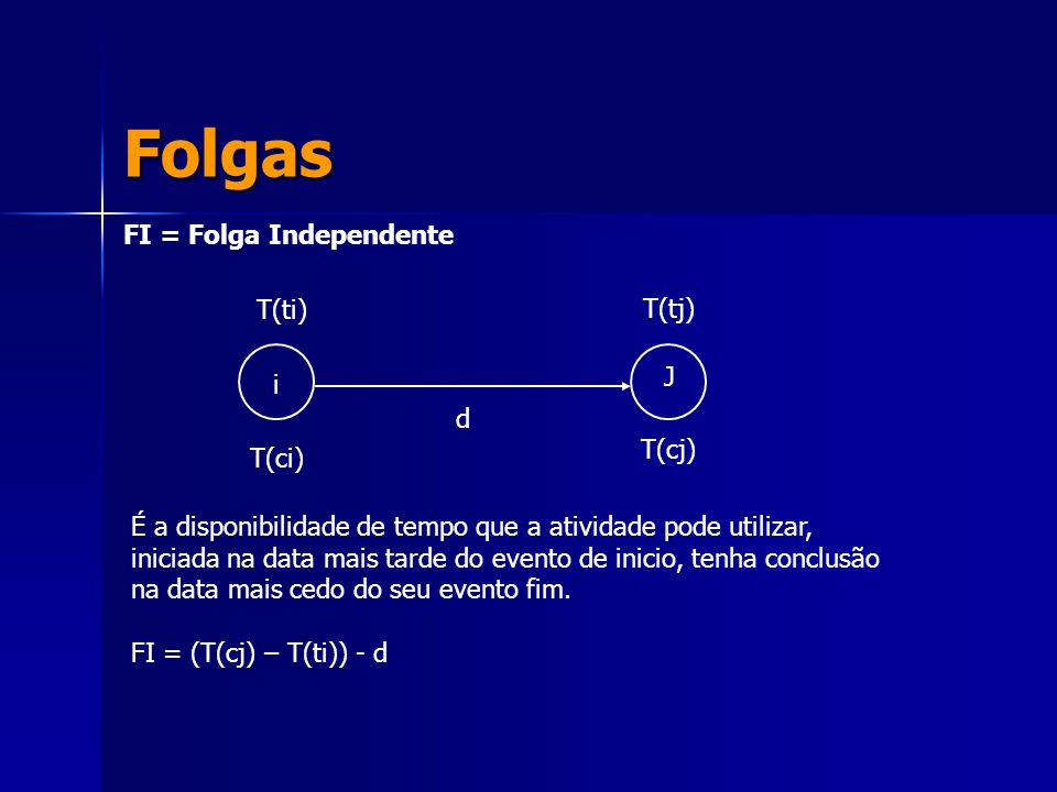 Folgas FI = Folga Independente T(ti) T(tj) J i d T(cj) T(ci)