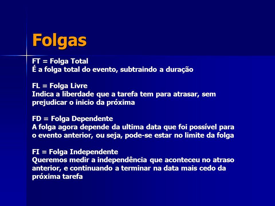 Folgas FT = Folga Total. É a folga total do evento, subtraindo a duração. FL = Folga Livre.