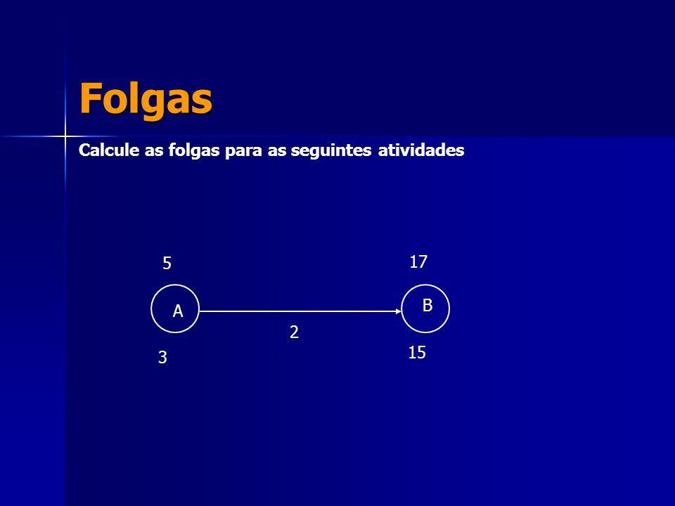 Folgas Calcule as folgas para as seguintes atividades 5 17 B A 2 15 3