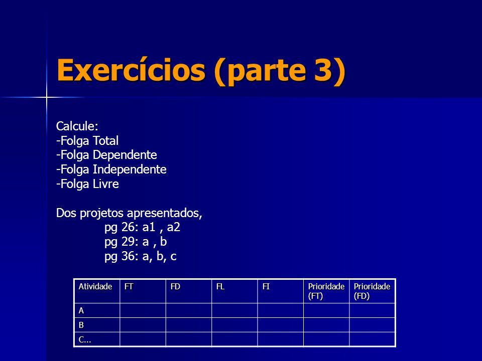 Exercícios (parte 3) Calcule: Folga Total Folga Dependente