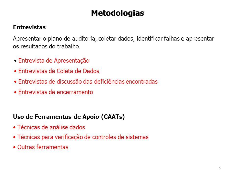 Metodologias Entrevistas