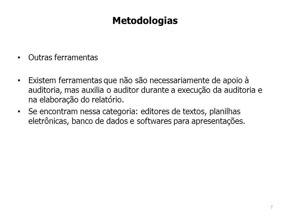 Metodologias Outras ferramentas