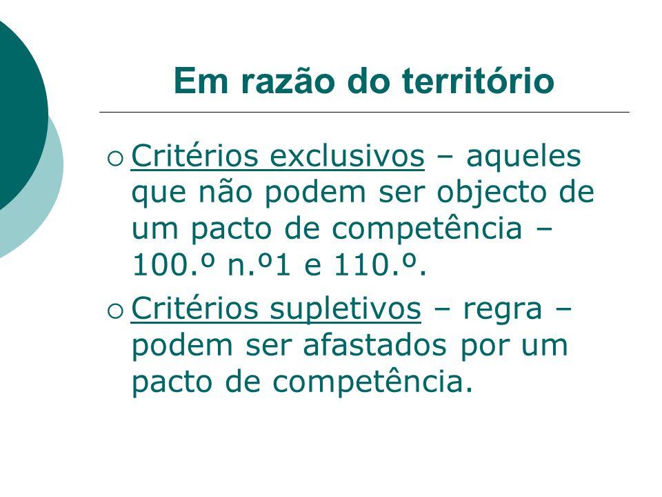 Em razão do território Critérios exclusivos – aqueles que não podem ser objecto de um pacto de competência – 100.º n.º1 e 110.º.