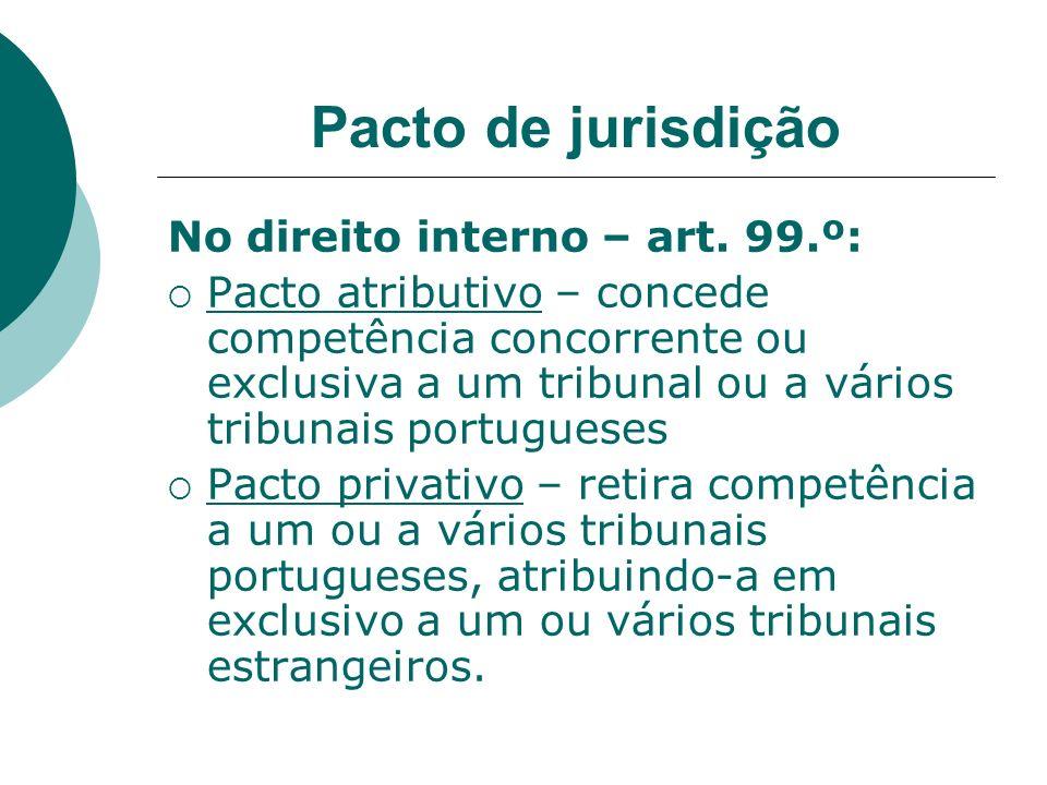 Pacto de jurisdição No direito interno – art. 99.º: