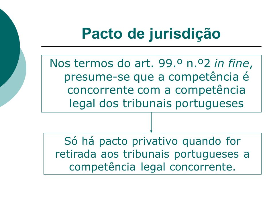 Pacto de jurisdição