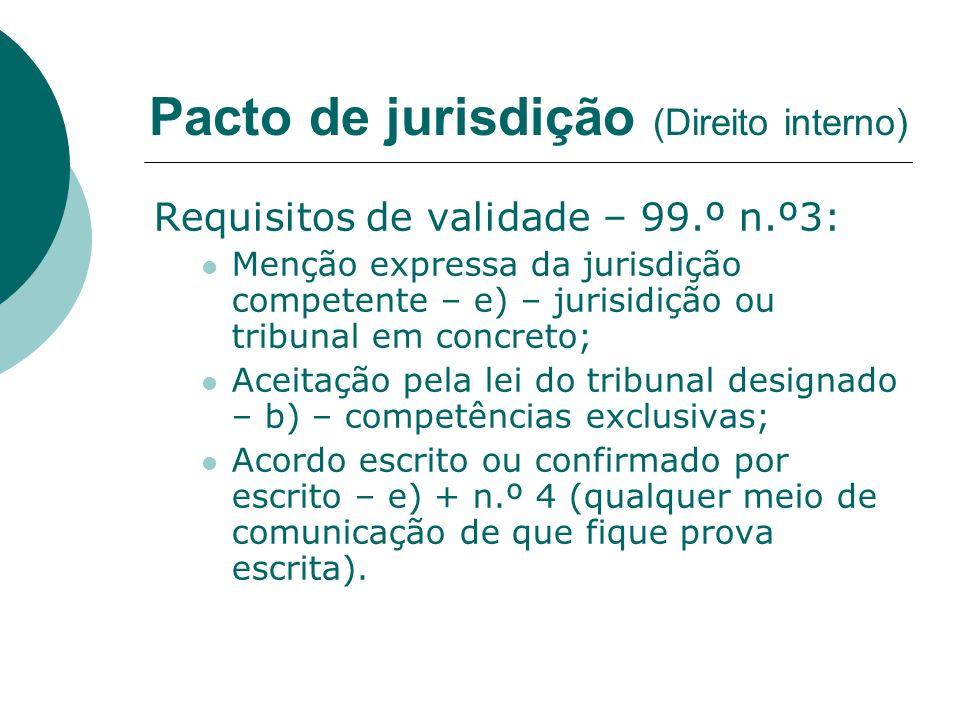 Pacto de jurisdição (Direito interno)