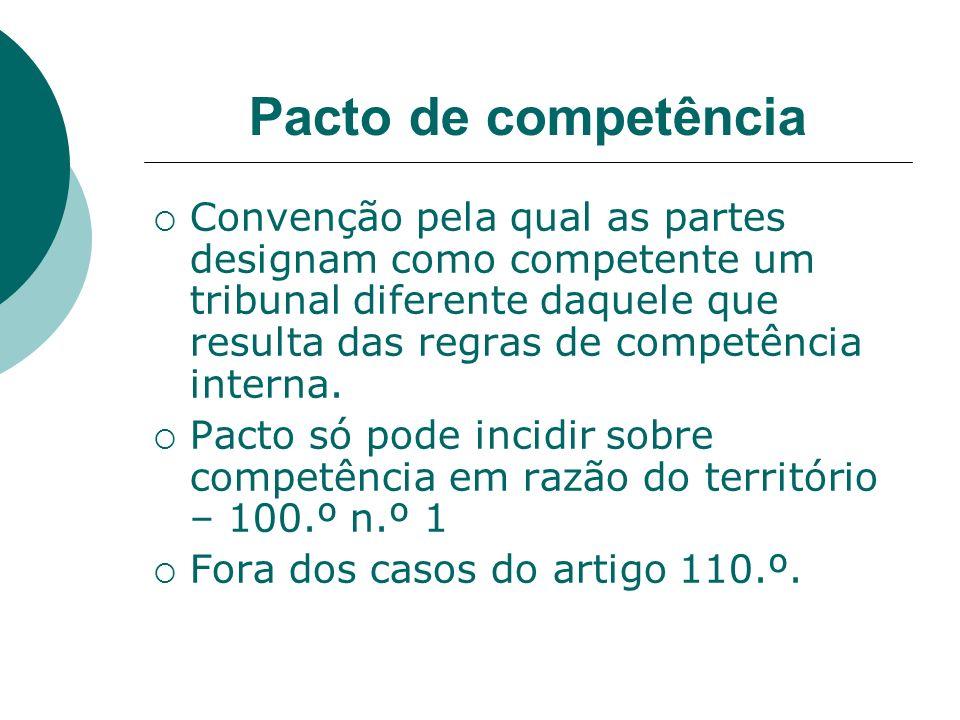 Pacto de competência