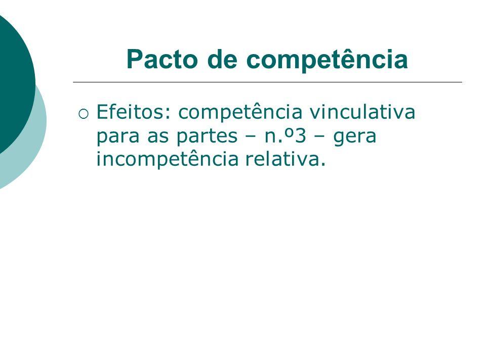 Pacto de competênciaEfeitos: competência vinculativa para as partes – n.º3 – gera incompetência relativa.