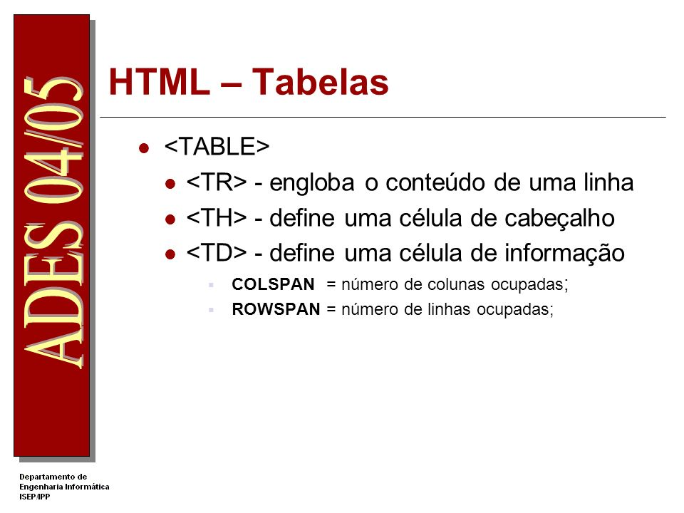 HTML – Tabelas <TABLE>